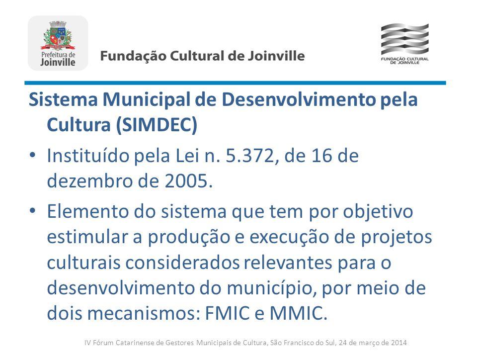 Sistema Municipal de Desenvolvimento pela Cultura (SIMDEC) Instituído pela Lei n. 5.372, de 16 de dezembro de 2005. Elemento do sistema que tem por ob