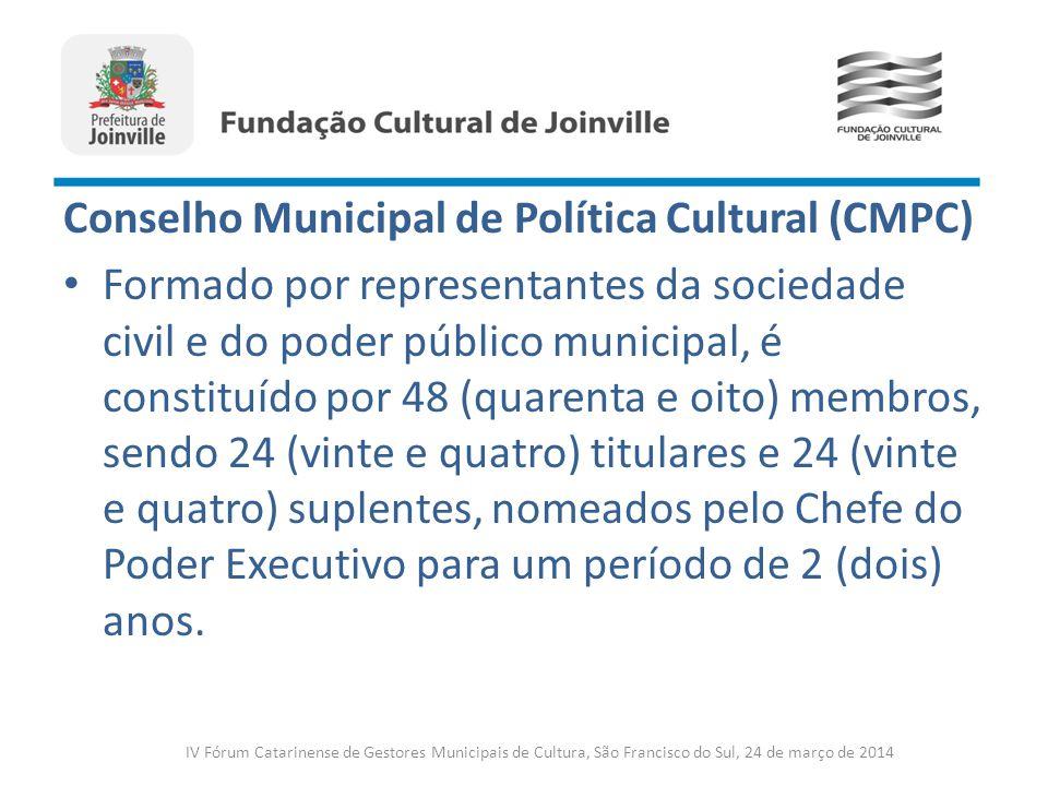 Conselho Municipal de Política Cultural (CMPC) Formado por representantes da sociedade civil e do poder público municipal, é constituído por 48 (quare