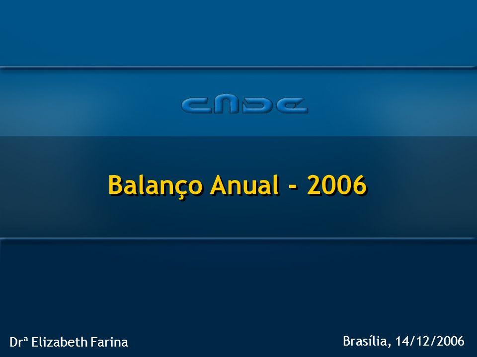 Balanço Anual - 2006 Drª Elizabeth Farina Brasília, 14/12/2006
