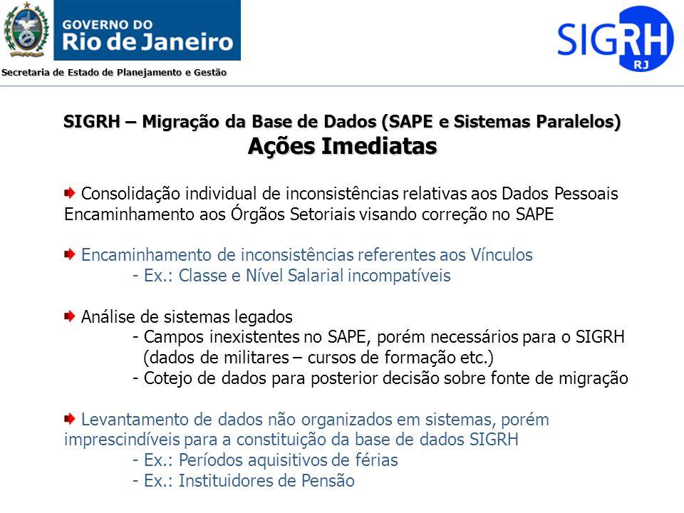 Secretaria de Estado de Planejamento e Gestão SIGRH – Migração da Base de Dados (SAPE e Sistemas Paralelos) Ações Imediatas Consolidação individual de