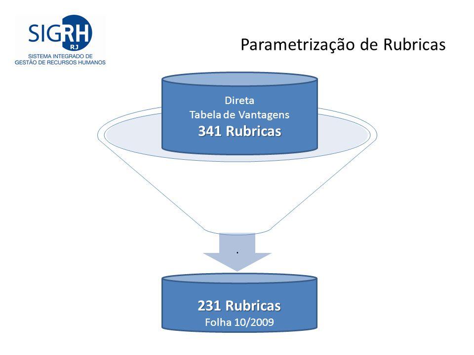 . Parametrização de Rubricas 341 Rubricas Direta Tabela de Vantagens 341 Rubricas 231 Rubricas 231 Rubricas Folha 10/2009