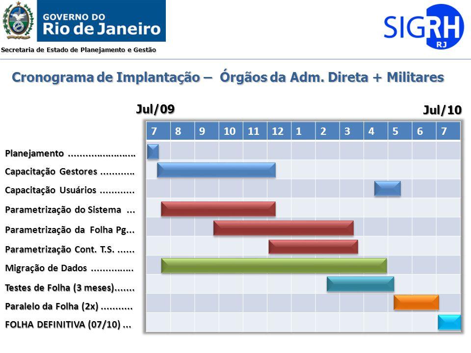 Secretaria de Estado de Planejamento e Gestão Jul/09 Jul/10 Planejamento........................