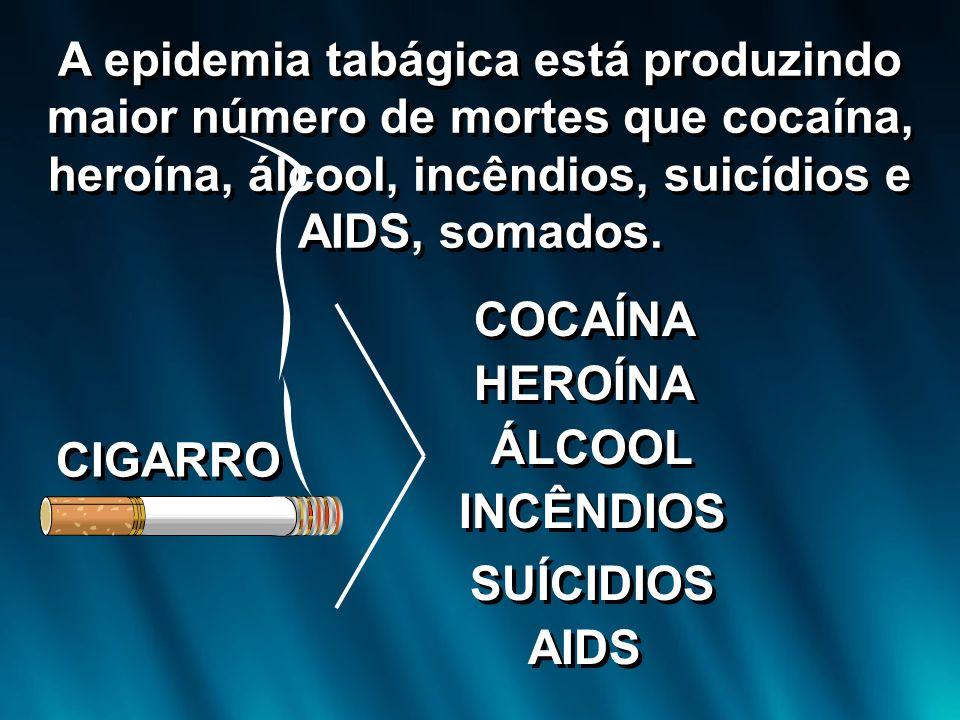 Os cigarros com baixo teor de nicotina e alcatrão também são nocivos. Porque os fumantes tragam um maior número de vezes (consomem mais) Porque dão tr