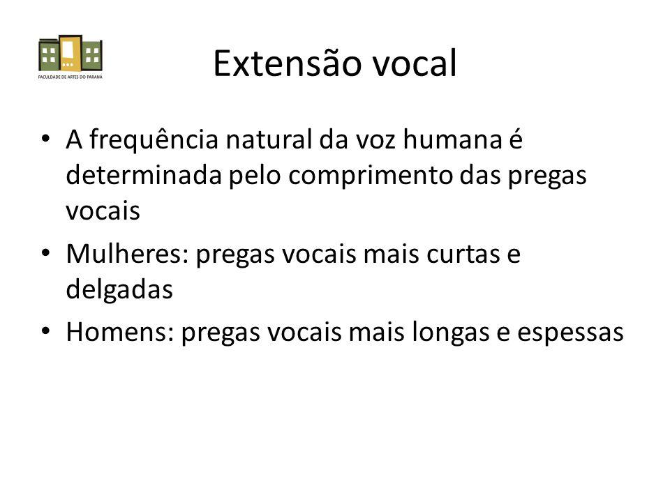 Extensão vocal A frequência natural da voz humana é determinada pelo comprimento das pregas vocais Mulheres: pregas vocais mais curtas e delgadas Home
