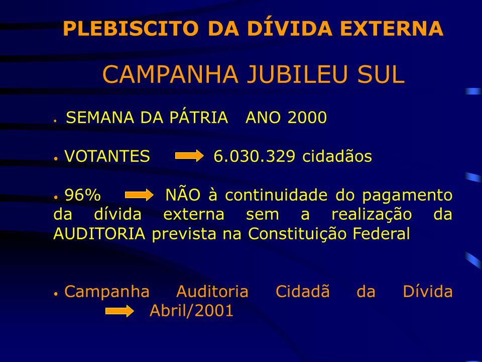 PLEBISCITO DA DÍVIDA EXTERNA CAMPANHA JUBILEU SUL SEMANA DA PÁTRIA ANO 2000 VOTANTES 6.030.329 cidadãos 96% NÃO à continuidade do pagamento da dívida