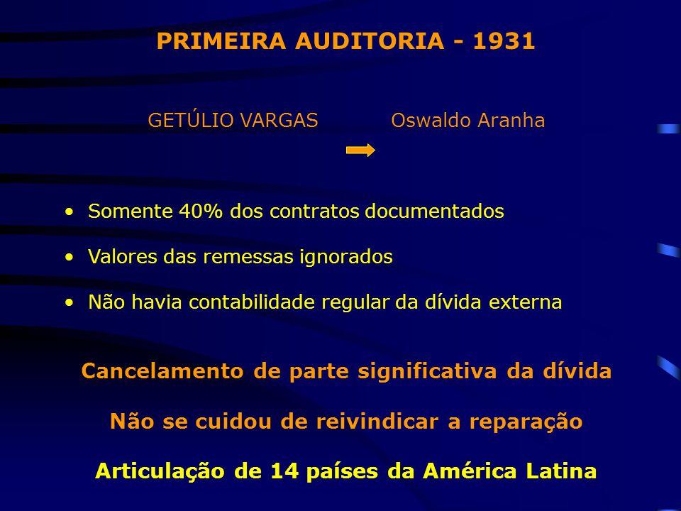 PRIMEIRA AUDITORIA - 1931 GETÚLIO VARGAS Oswaldo Aranha Somente 40% dos contratos documentados Valores das remessas ignorados Não havia contabilidade