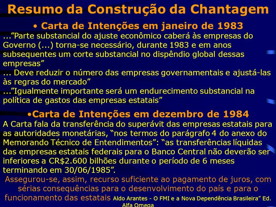 """Resumo da Construção da Chantagem Carta de Intenções em janeiro de 1983...""""Parte substancial do ajuste econômico caberá às empresas do Governo (...) t"""