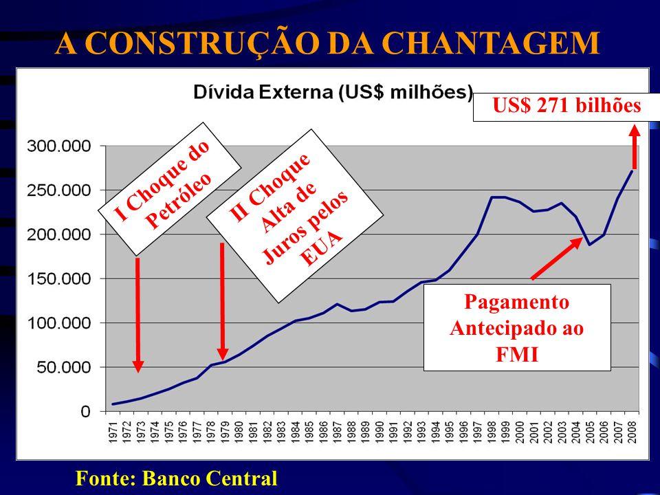 I Choque do Petróleo II Choque Alta de Juros pelos EUA US$ 271 bilhões A CONSTRUÇÃO DA CHANTAGEM Pagamento Antecipado ao FMI Fonte: Banco Central