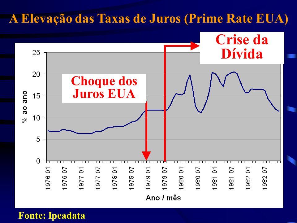 Crise da Dívida Choque dos Juros EUA Fonte: Ipeadata A Elevação das Taxas de Juros (Prime Rate EUA)