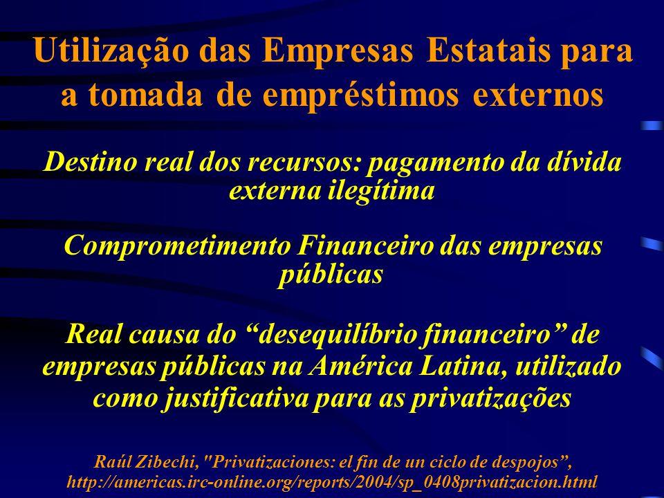 Utilização das Empresas Estatais para a tomada de empréstimos externos Destino real dos recursos: pagamento da dívida externa ilegítima Comprometiment