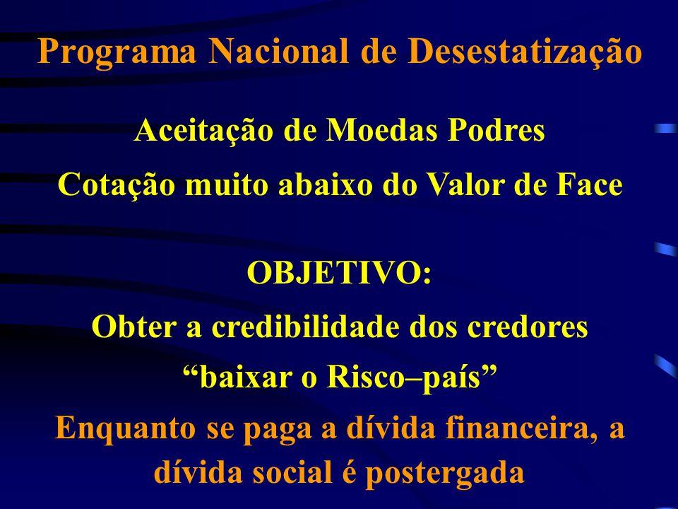 """Programa Nacional de Desestatização Aceitação de Moedas Podres Cotação muito abaixo do Valor de Face OBJETIVO: Obter a credibilidade dos credores """"bai"""