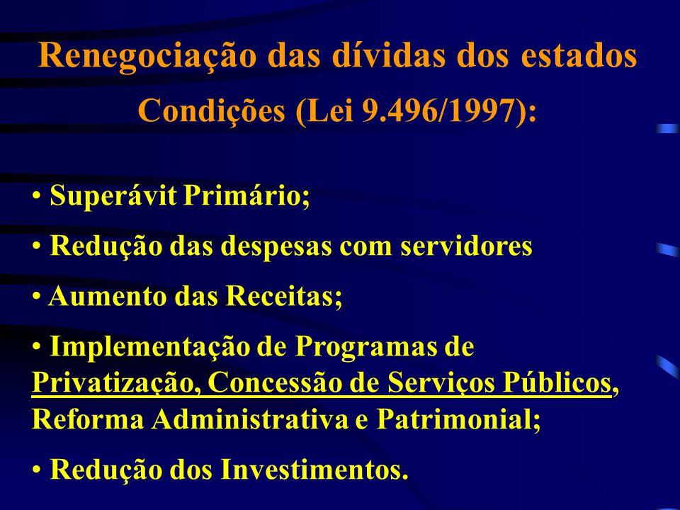 Renegociação das dívidas dos estados Condições (Lei 9.496/1997): Superávit Primário; Redução das despesas com servidores Aumento das Receitas; Impleme