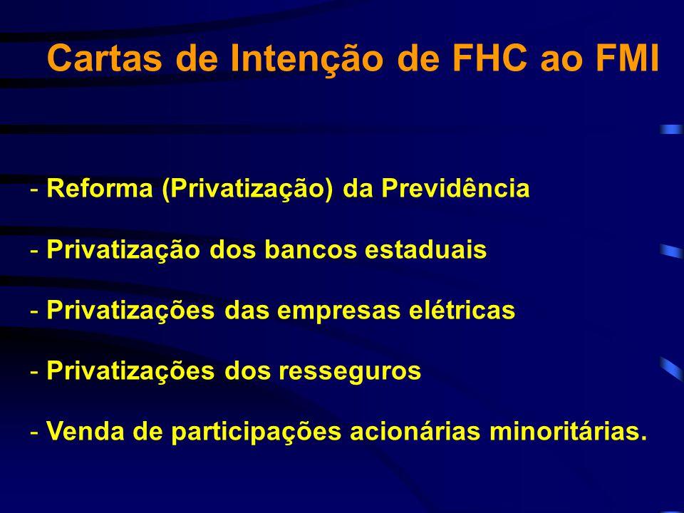 Cartas de Intenção de FHC ao FMI - Reforma (Privatização) da Previdência - Privatização dos bancos estaduais - Privatizações das empresas elétricas -