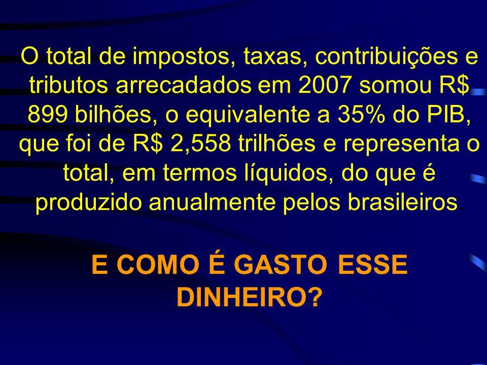 O total de impostos, taxas, contribuições e tributos arrecadados em 2007 somou R$ 899 bilhões, o equivalente a 35% do PIB, que foi de R$ 2,558 trilhõe