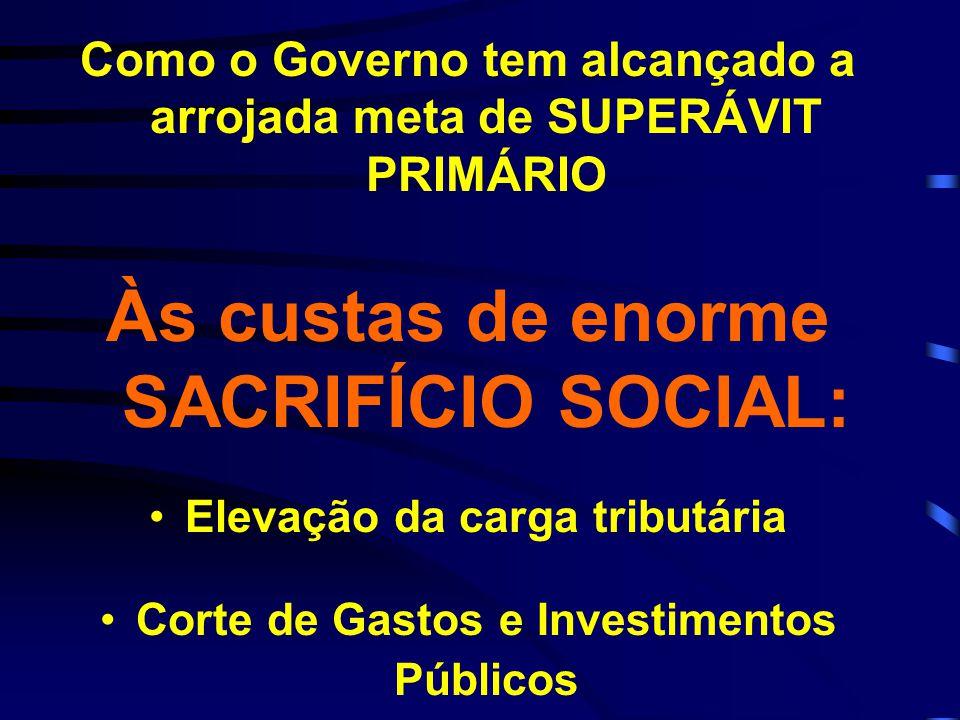 Como o Governo tem alcançado a arrojada meta de SUPERÁVIT PRIMÁRIO Às custas de enorme SACRIFÍCIO SOCIAL: Elevação da carga tributária Corte de Gastos