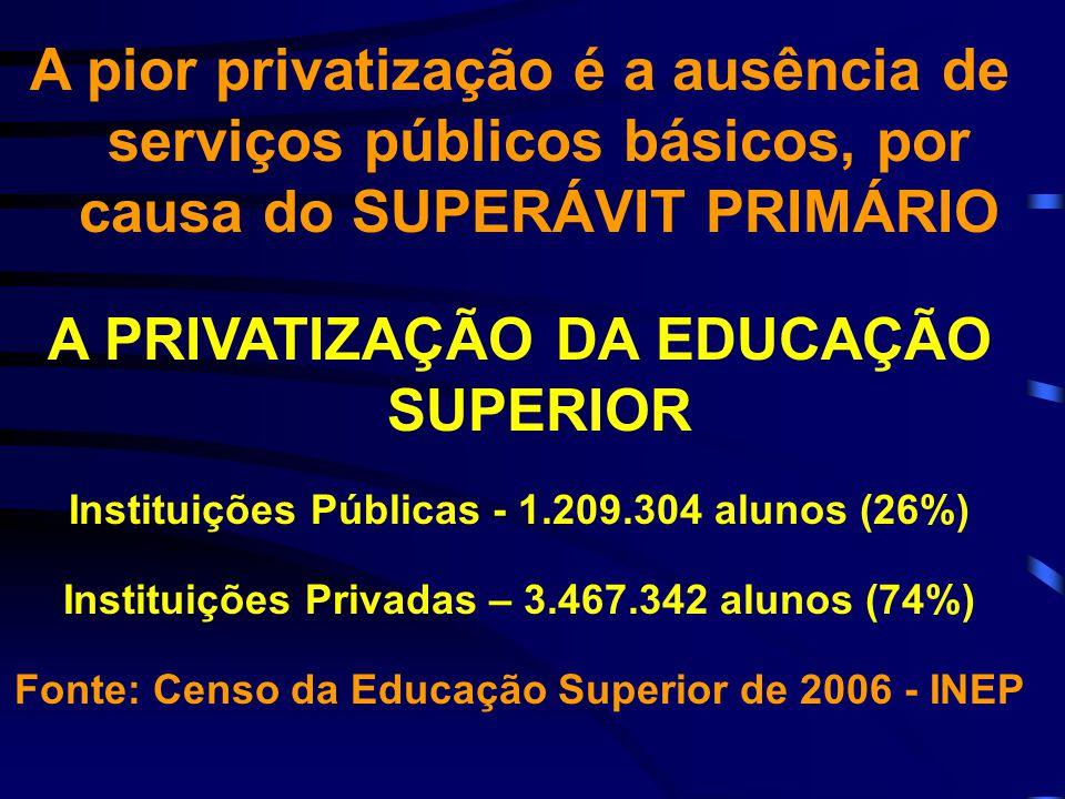 A pior privatização é a ausência de serviços públicos básicos, por causa do SUPERÁVIT PRIMÁRIO A PRIVATIZAÇÃO DA EDUCAÇÃO SUPERIOR Instituições Públic