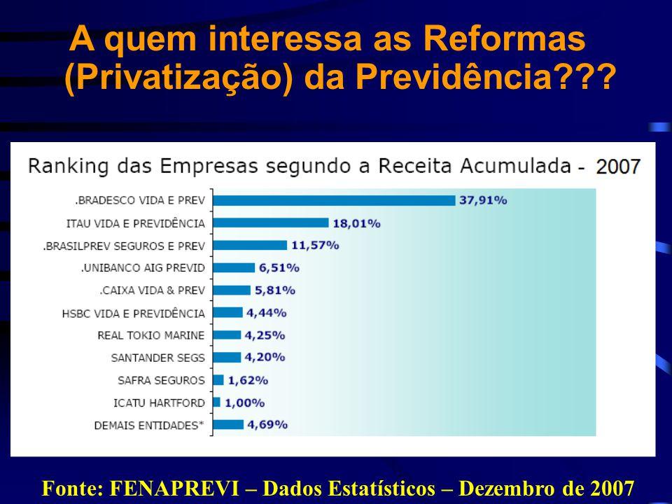 A quem interessa as Reformas (Privatização) da Previdência??? Fonte: FENAPREVI – Dados Estatísticos – Dezembro de 2007