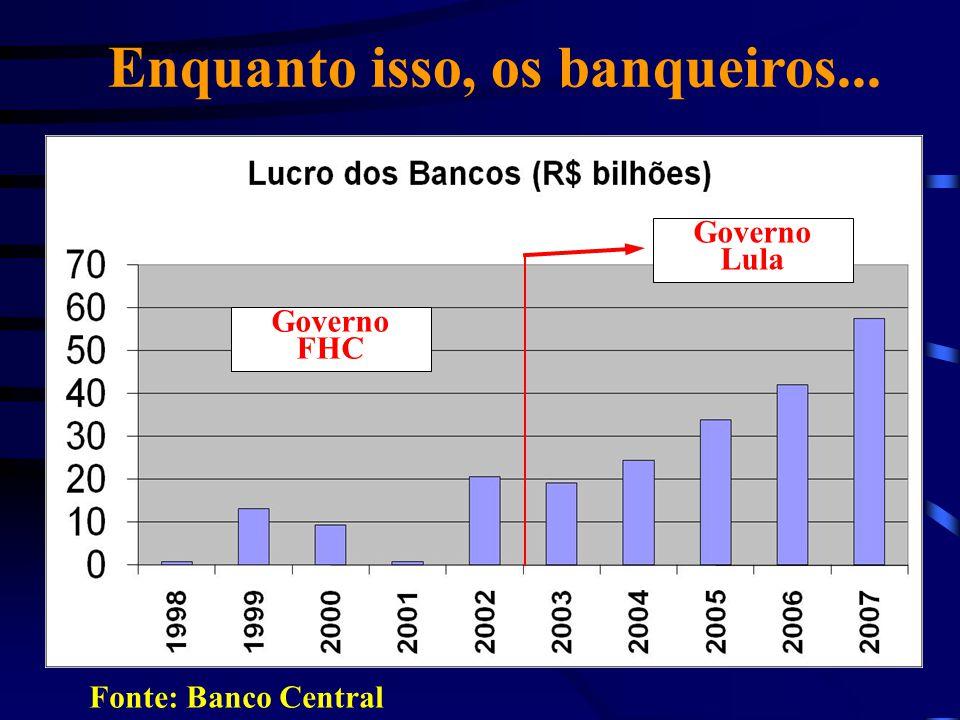 Enquanto isso, os banqueiros... Fonte: Banco Central Governo Lula Governo FHC