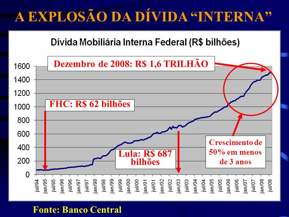 """FHC: R$ 62 bilhões Lula: R$ 687 bilhões Dezembro de 2008: R$ 1,6 TRILHÃO A EXPLOSÃO DA DÍVIDA """"INTERNA"""" Fonte: Banco Central Crescimento de 50% em men"""