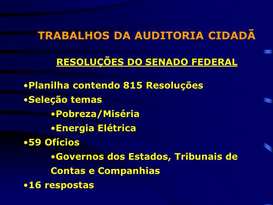 TRABALHOS DA AUDITORIA CIDADÃ RESOLUÇÕES DO SENADO FEDERAL Planilha contendo 815 Resoluções Seleção temas Pobreza/Miséria Energia Elétrica 59 Ofícios