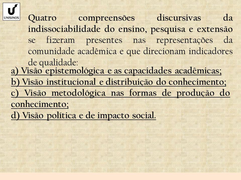 Quatro compreensões discursivas da indissociabilidade do ensino, pesquisa e extensão se fizeram presentes nas representações da comunidade acadêmica e