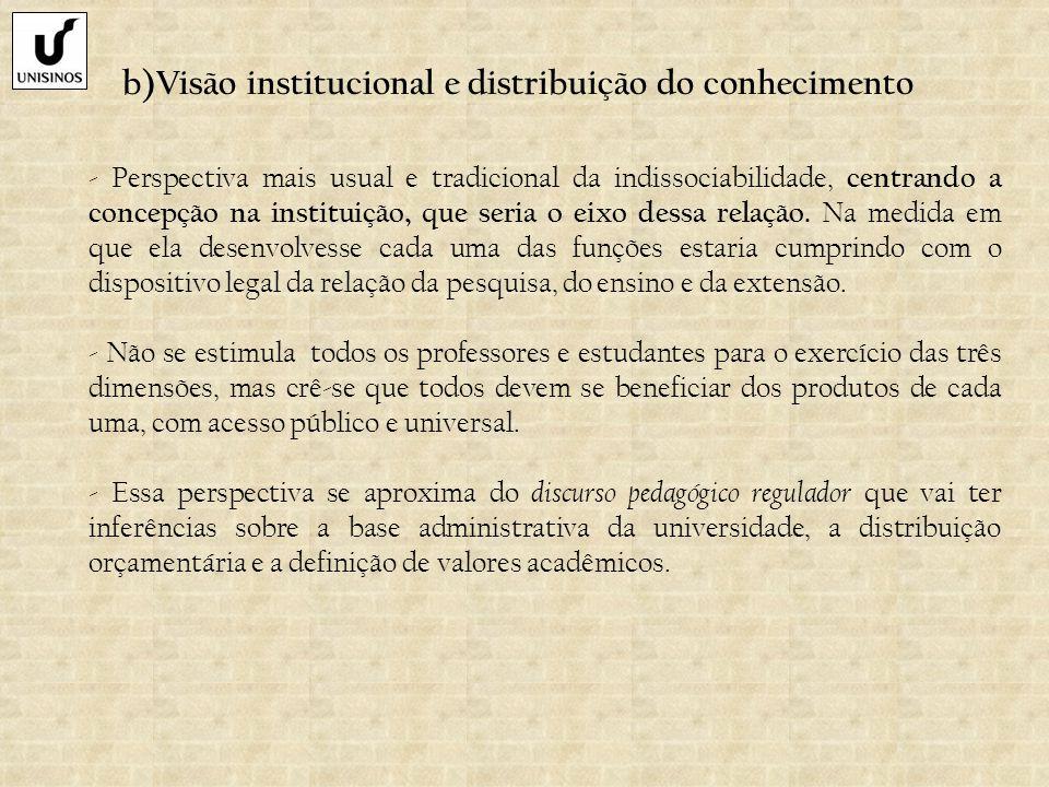 b)Visão institucional e distribuição do conhecimento - Perspectiva mais usual e tradicional da indissociabilidade, centrando a concepção na instituiçã