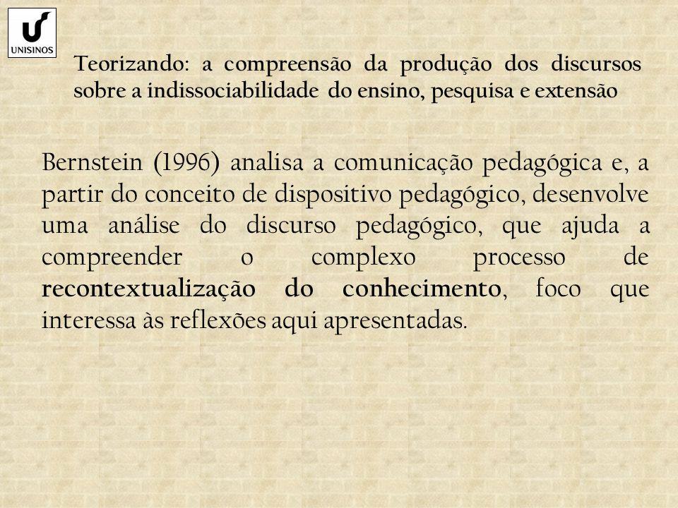 Teorizando: a compreensão da produção dos discursos sobre a indissociabilidade do ensino, pesquisa e extensão Bernstein (1996) analisa a comunicação p