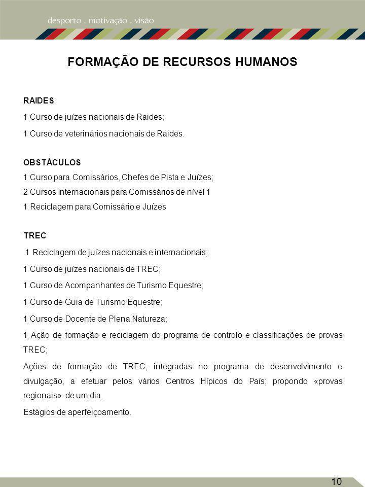 FORMAÇÃO DE RECURSOS HUMANOS RAIDES 1 Curso de juízes nacionais de Raides; 1 Curso de veterinários nacionais de Raides.