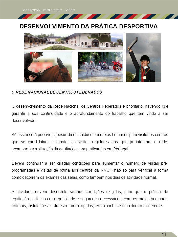 11 DESENVOLVIMENTO DA PRÁTICA DESPORTIVA 1. REDE NACIONAL DE CENTROS FEDERADOS O desenvolvimento da Rede Nacional de Centros Federados é prioritário,