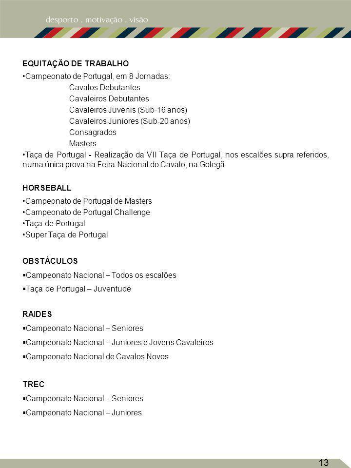 EQUITAÇÃO DE TRABALHO Campeonato de Portugal, em 8 Jornadas: Cavalos Debutantes Cavaleiros Debutantes Cavaleiros Juvenis (Sub-16 anos) Cavaleiros Juniores (Sub-20 anos) Consagrados Masters Taça de Portugal - Realização da VII Taça de Portugal, nos escalões supra referidos, numa única prova na Feira Nacional do Cavalo, na Golegã.