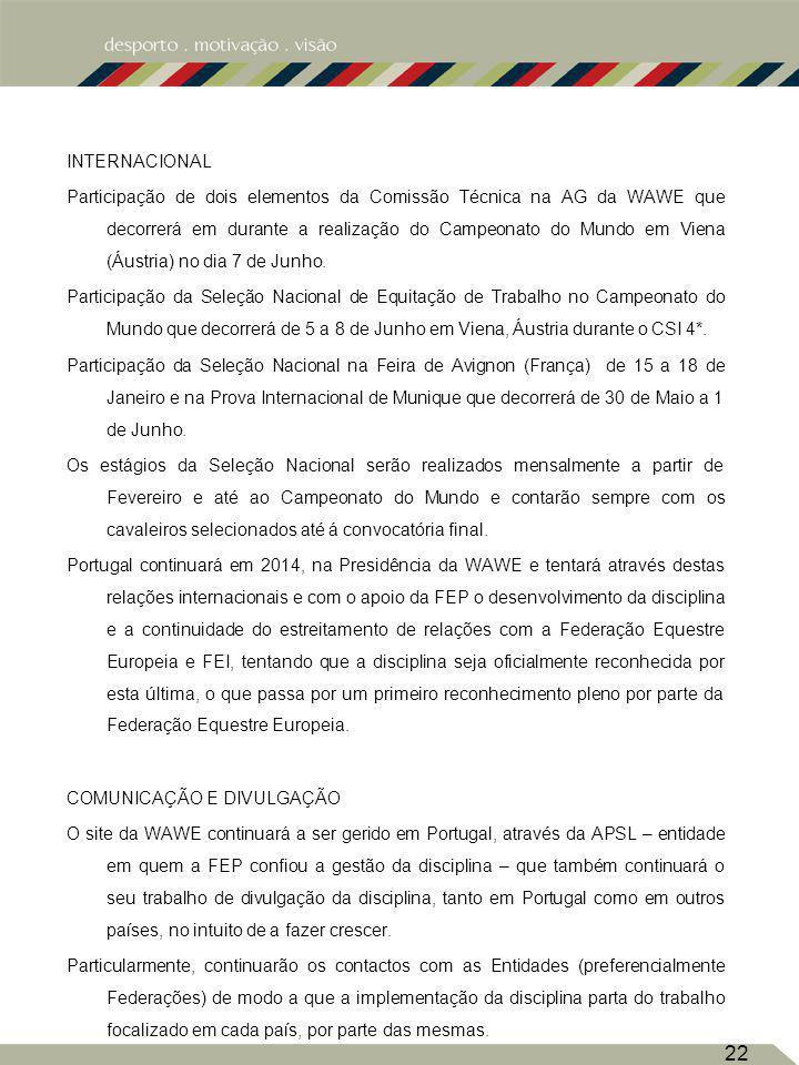 INTERNACIONAL Participação de dois elementos da Comissão Técnica na AG da WAWE que decorrerá em durante a realização do Campeonato do Mundo em Viena (
