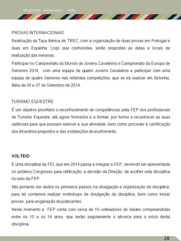 PROVAS INTERNACIONAIS Realização da Taça Ibérica de TREC, com a organização de duas provas em Portugal e duas em Espanha. Logo que conhecidas, serão p