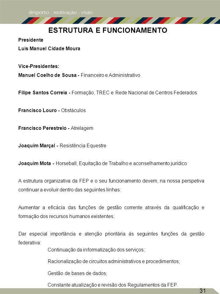 31 ESTRUTURA E FUNCIONAMENTO Presidente Luís Manuel Cidade Moura Vice-Presidentes: Manuel Coelho de Sousa - Financeiro e Administrativo Filipe Santos