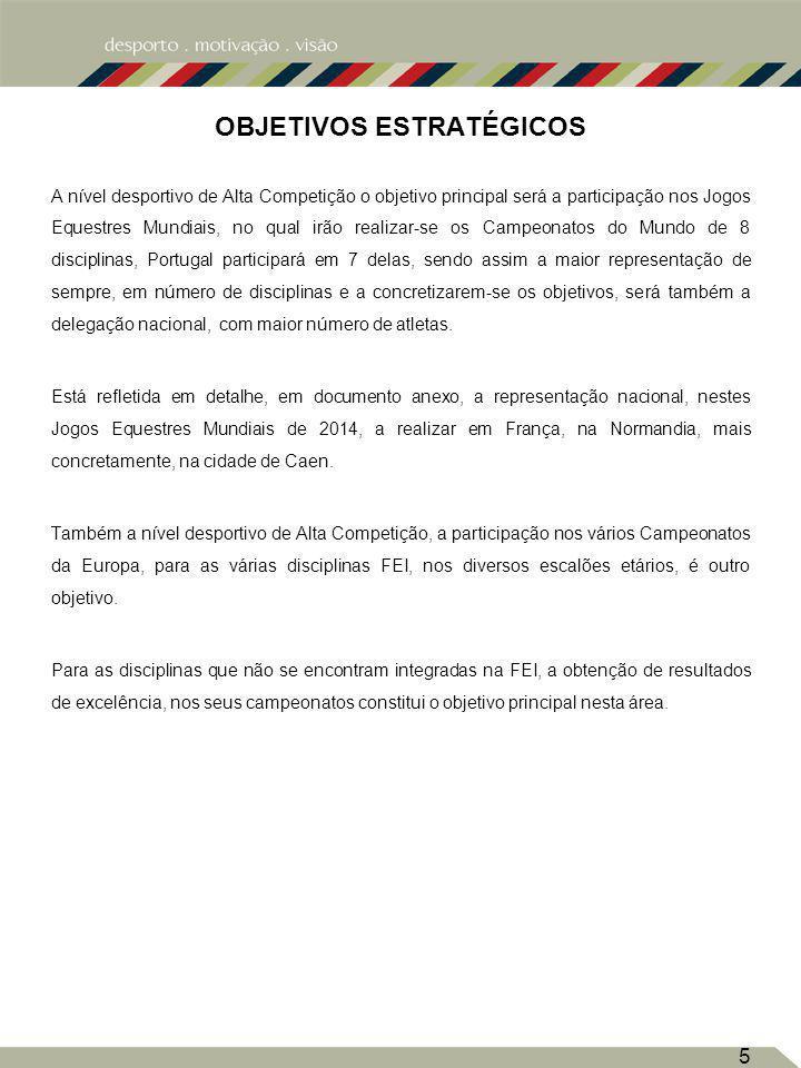 PROVAS INTERNACIONAIS Realização da Taça Ibérica de TREC, com a organização de duas provas em Portugal e duas em Espanha.