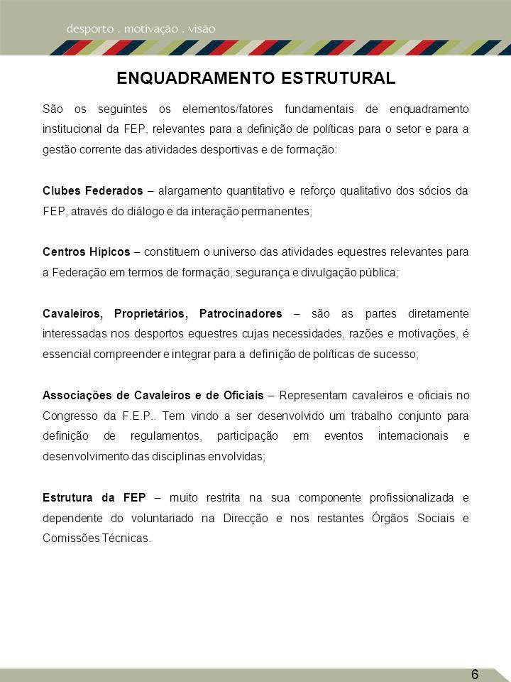 6 ENQUADRAMENTO ESTRUTURAL São os seguintes os elementos/fatores fundamentais de enquadramento institucional da FEP, relevantes para a definição de políticas para o setor e para a gestão corrente das atividades desportivas e de formação: Clubes Federados – alargamento quantitativo e reforço qualitativo dos sócios da FEP, através do diálogo e da interação permanentes; Centros Hípicos – constituem o universo das atividades equestres relevantes para a Federação em termos de formação, segurança e divulgação pública; Cavaleiros, Proprietários, Patrocinadores – são as partes diretamente interessadas nos desportos equestres cujas necessidades, razões e motivações, é essencial compreender e integrar para a definição de políticas de sucesso; Associações de Cavaleiros e de Oficiais – Representam cavaleiros e oficiais no Congresso da F.E.P..