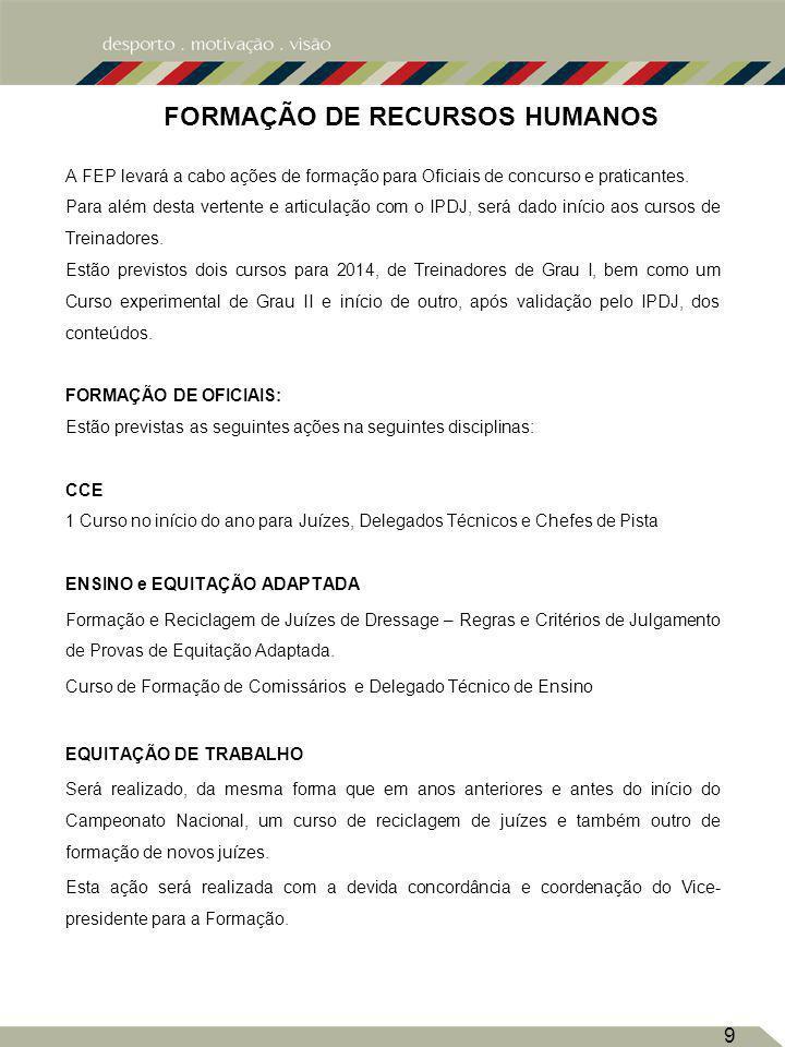 94º CSIO de Lisboa Um dos mais antigos eventos do calendário da FEI, que desde o seu inicio se realiza no mesmo local, sendo o único em Portugal que acolhe uma Taça das Nações, sendo por isso de grande importância para a disciplina de Obstáculos.