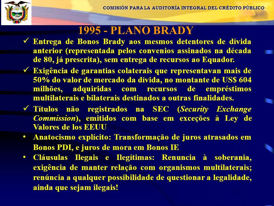1995 - PLANO BRADY Entrega de Bonos Brady aos mesmos detentores de dívida anterior (representada pelos convenios assinados na década de 80, já prescrita), sem entrega de recursos ao Equador.