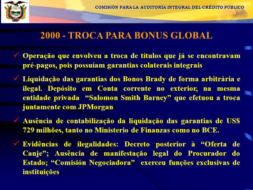 2000 - TROCA PARA BONUS GLOBAL Operação que envolveu a troca de títulos que já se encontravam pré-pagos, pois possuíam garantias colaterais integrais Liquidação das garantias dos Bonos Brady de forma arbitrária e ilegal.