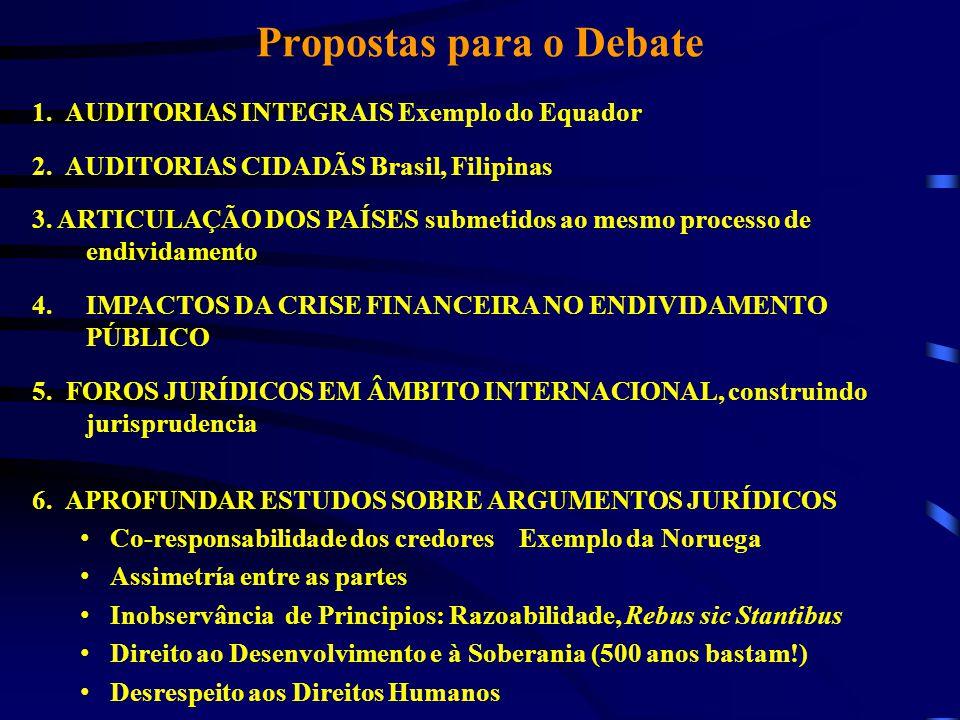Propostas para o Debate 1. AUDITORIAS INTEGRAIS Exemplo do Equador 2. AUDITORIAS CIDADÃS Brasil, Filipinas 3. ARTICULAÇÃO DOS PAÍSES submetidos ao mes