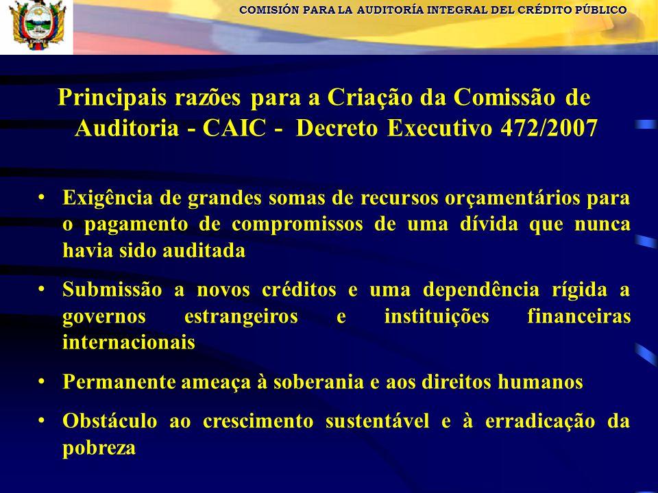 Propostas para o Debate 1.AUDITORIAS INTEGRAIS Exemplo do Equador 2.