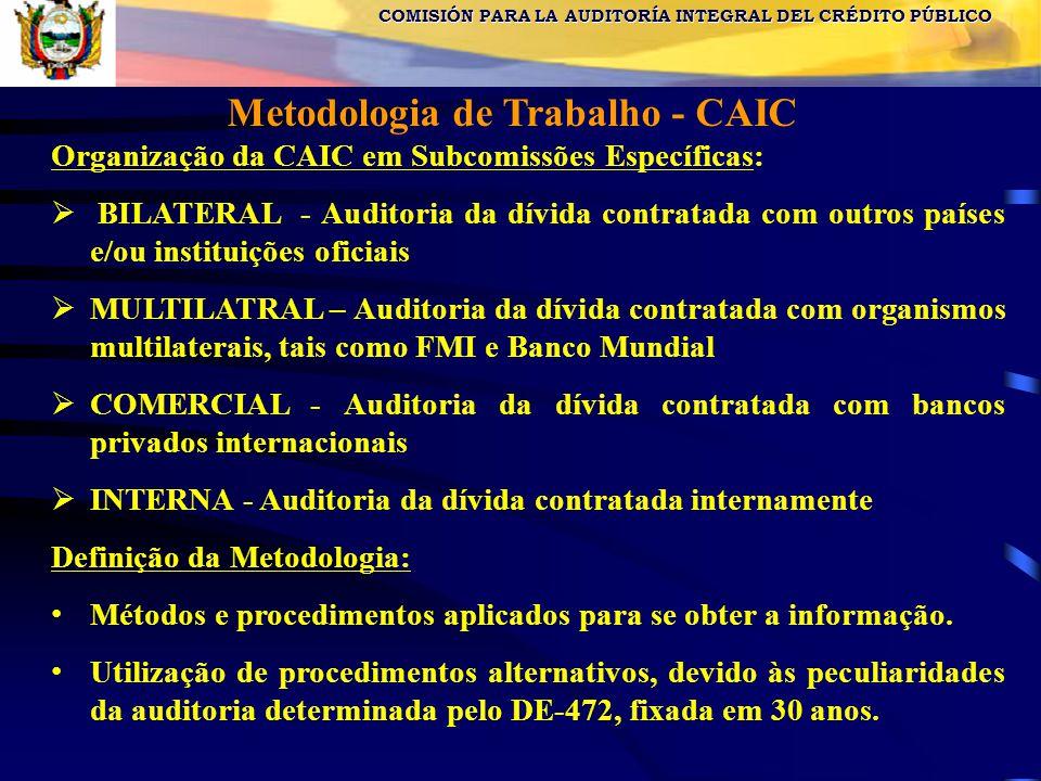 COMISIÓN PARA LA AUDITORÍA INTEGRAL DEL CRÉDITO PÚBLICO Sugestões da CAIC contempladas pela nova Constituição Equatoriana, aprovada em referendo popular em Outubro/2008 -Art.