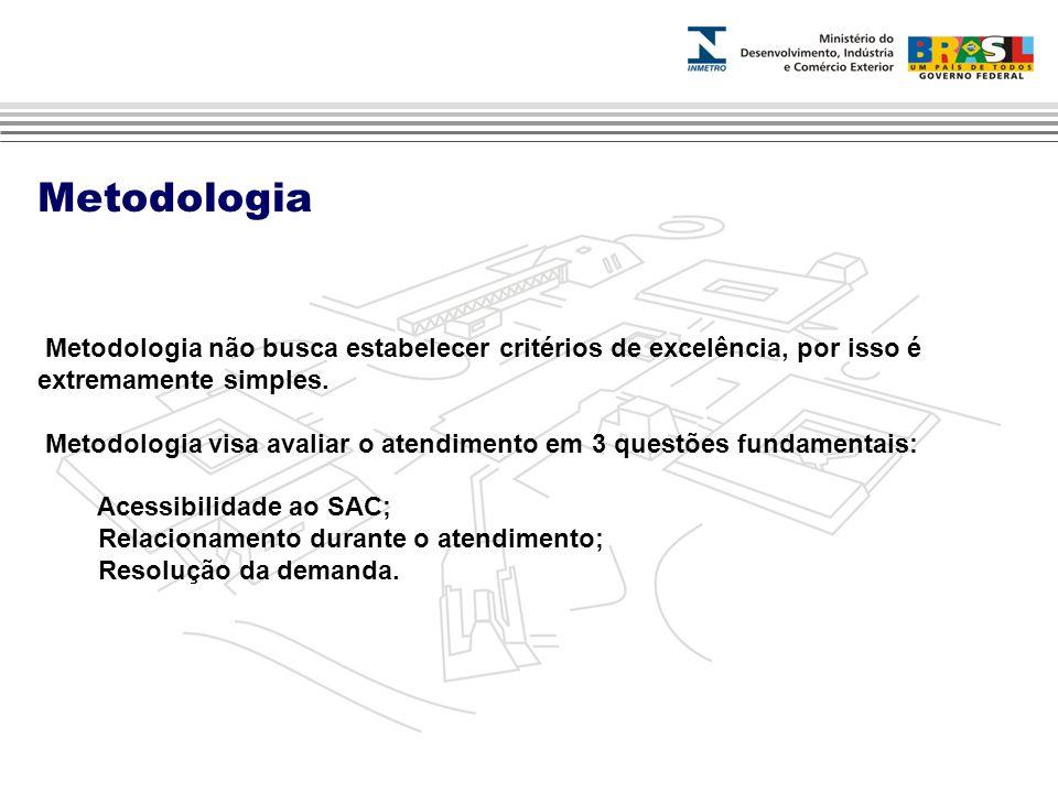 Metodologia não busca estabelecer critérios de excelência, por isso é extremamente simples.
