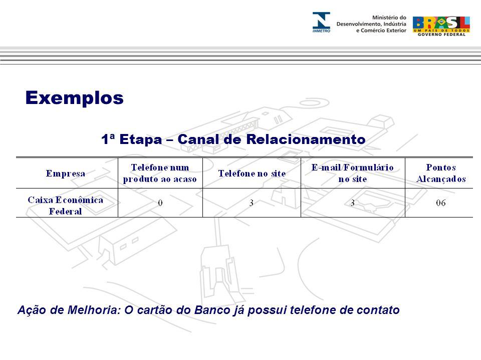 Ação de Melhoria: O cartão do Banco já possui telefone de contato Exemplos 1ª Etapa – Canal de Relacionamento