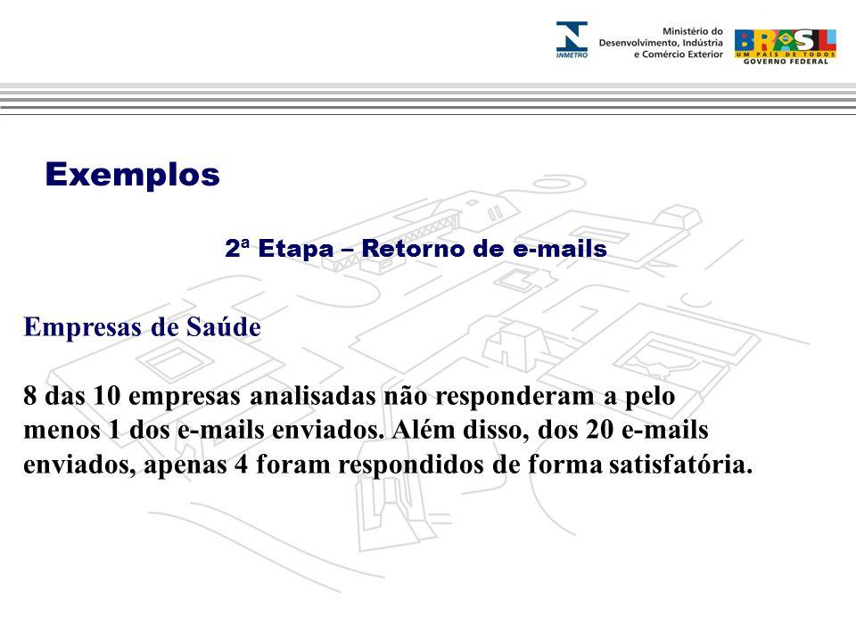 Exemplos 2ª Etapa – Retorno de e-mails Empresas de Saúde 8 das 10 empresas analisadas não responderam a pelo menos 1 dos e-mails enviados.