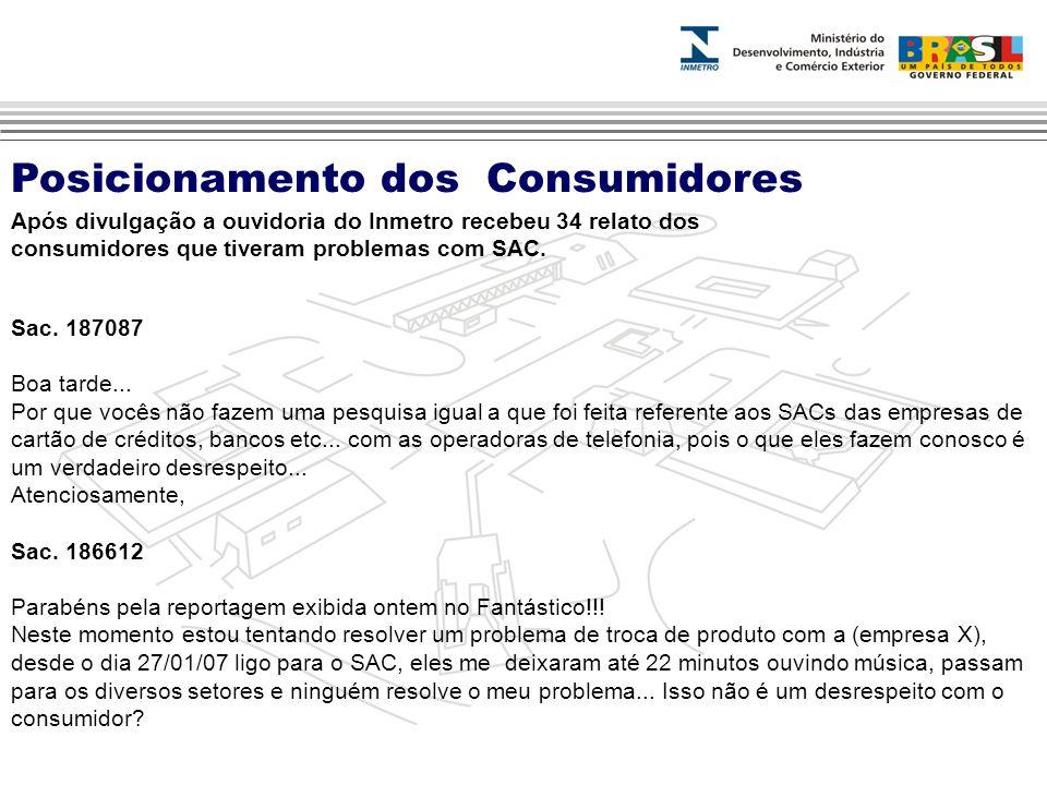 Posicionamento dos Consumidores Após divulgação a ouvidoria do Inmetro recebeu 34 relato dos consumidores que tiveram problemas com SAC.