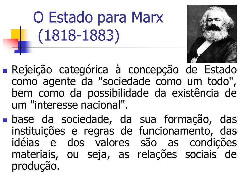 O Estado para Marx (1818-1883) Rejeição categórica à concepção de Estado como agente da
