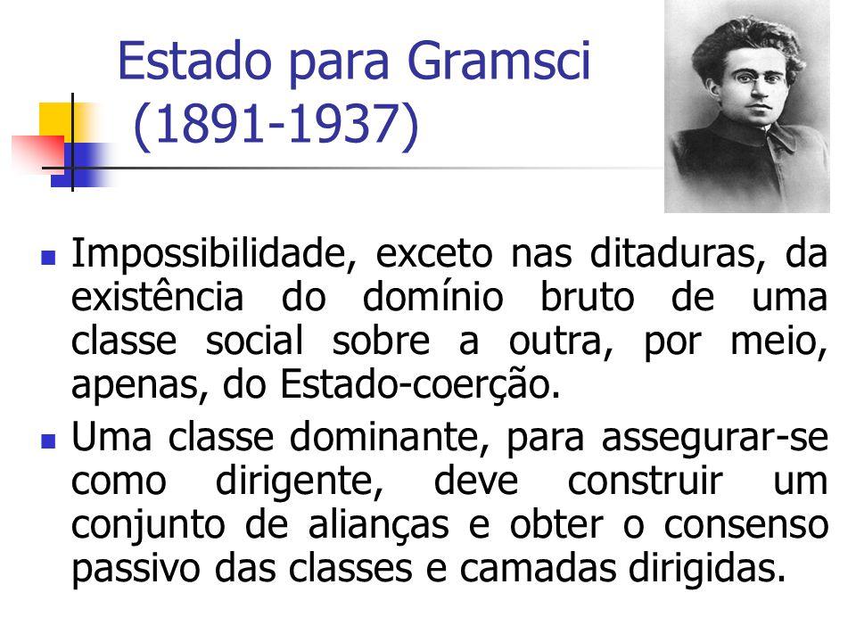 Estado para Gramsci (1891-1937) Impossibilidade, exceto nas ditaduras, da existência do domínio bruto de uma classe social sobre a outra, por meio, ap
