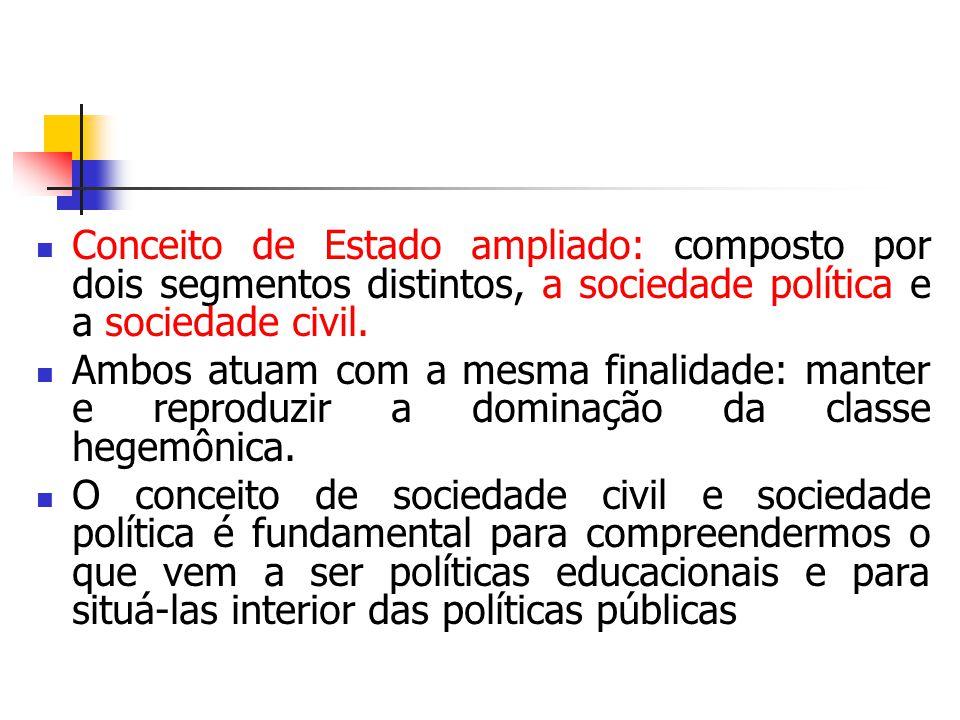 Conceito de Estado ampliado: composto por dois segmentos distintos, a sociedade política e a sociedade civil. Ambos atuam com a mesma finalidade: mant