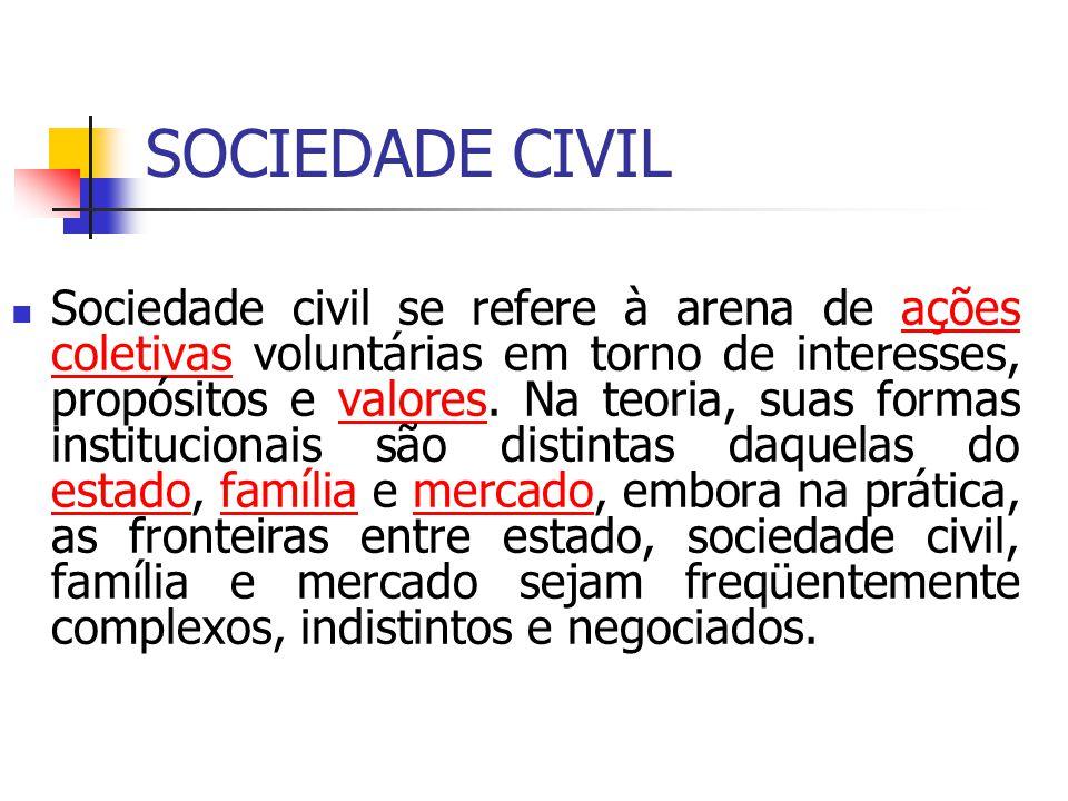 SOCIEDADE CIVIL Sociedade civil se refere à arena de ações coletivas voluntárias em torno de interesses, propósitos e valores. Na teoria, suas formas