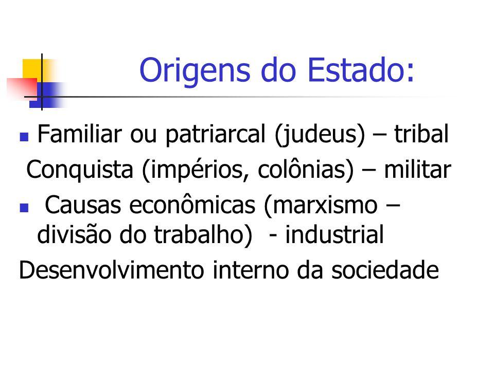 Origens do Estado: Familiar ou patriarcal (judeus) – tribal Conquista (impérios, colônias) – militar Causas econômicas (marxismo – divisão do trabalho
